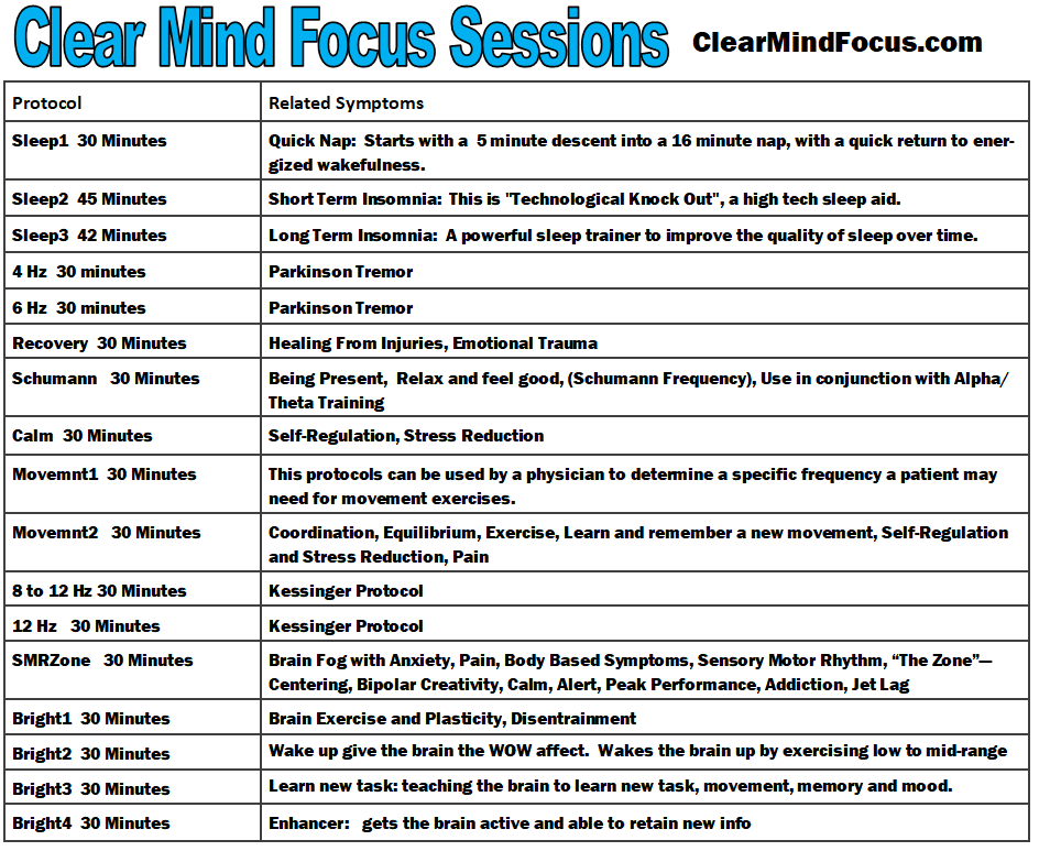 focus session 1